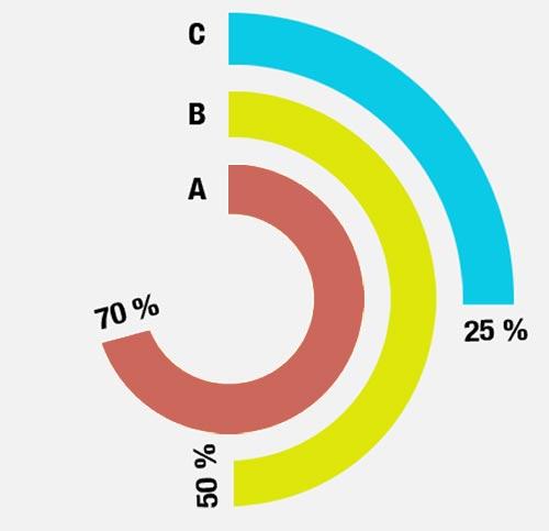 cercle-vitesse-idees-A