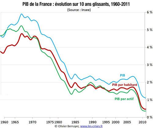 PIB_France2