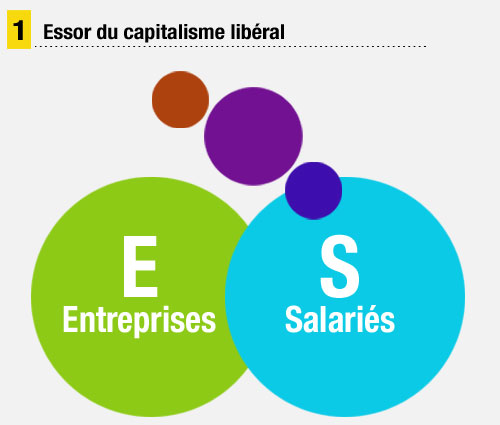Capitalisme_A