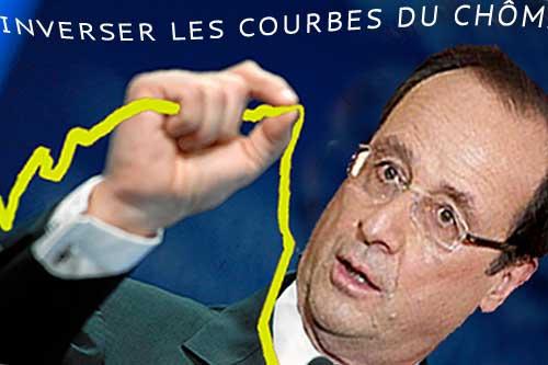 Hollande_courbe_2