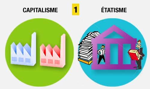 Capitalisme_A2