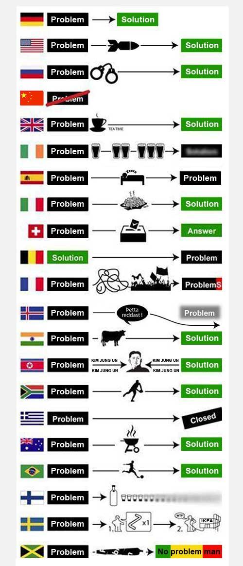 problems_B