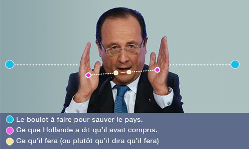 hollande_Ecart_mains