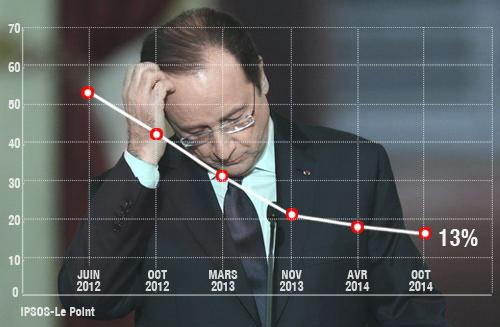 Hollande_sondage_13