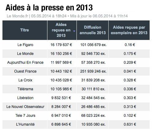 propagande_presse_2013